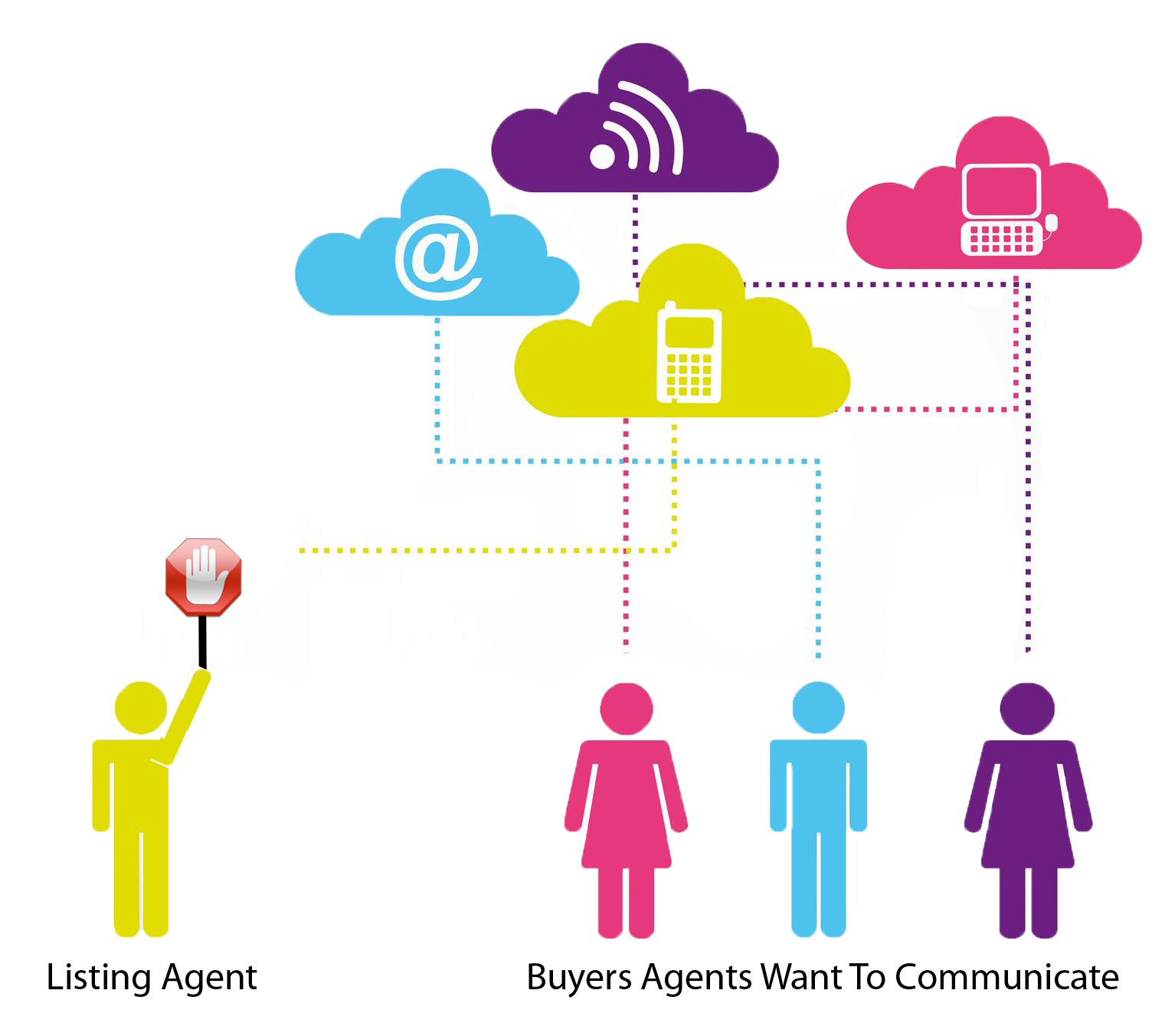 Listing Agent Refuses To Communicate