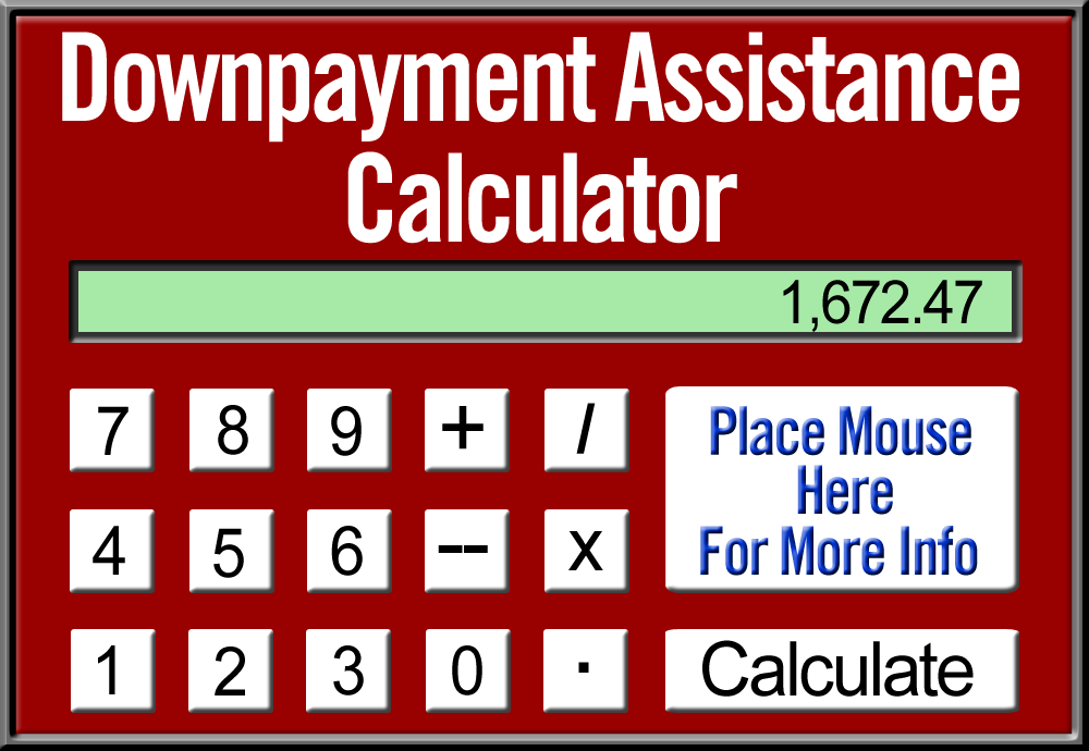 Use the True Mortgae Calculator for complete payment